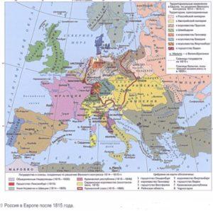 Россия в Европе после 1815 года