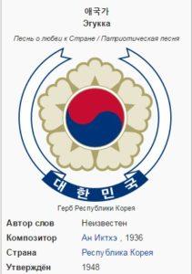 Гимн Республики Корея