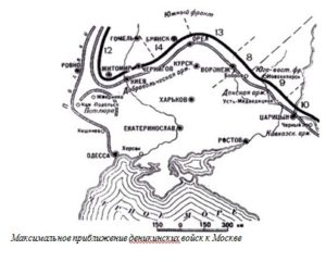 Максимальное приближение деникинских войск к Москве