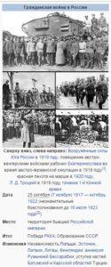 Повстанчество в Гражданской войне 1918–1922 гг