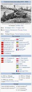 Советско польская война