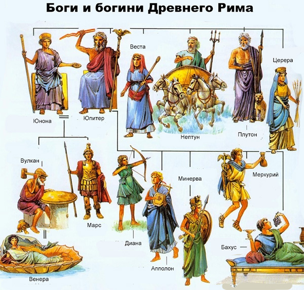 the role and importance of religion in rome